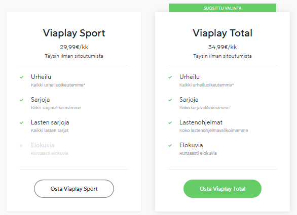 Viaplay Sport Viaplay Total